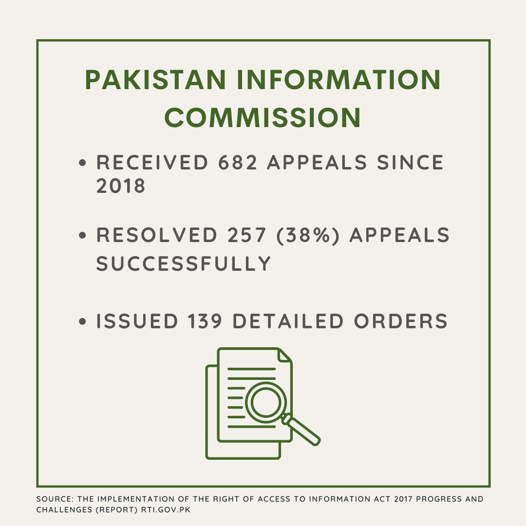 Image shows details of Pakistan Information Commission's reported performance